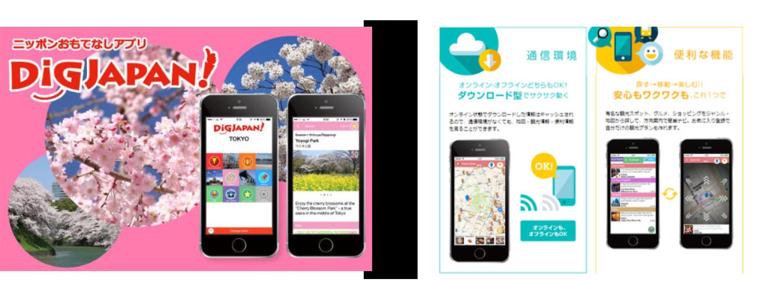 ドローン空撮画像を利用した観光スマートフォンアプリの開発