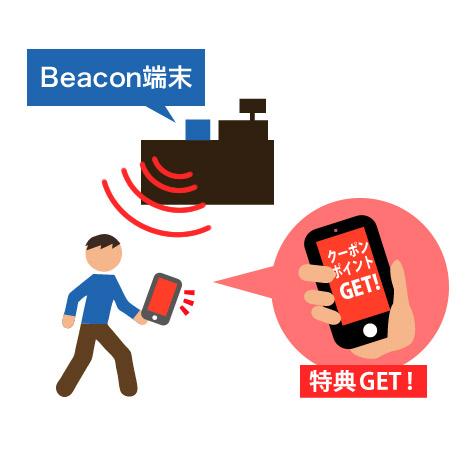 Beacon対応で自動チェックイン