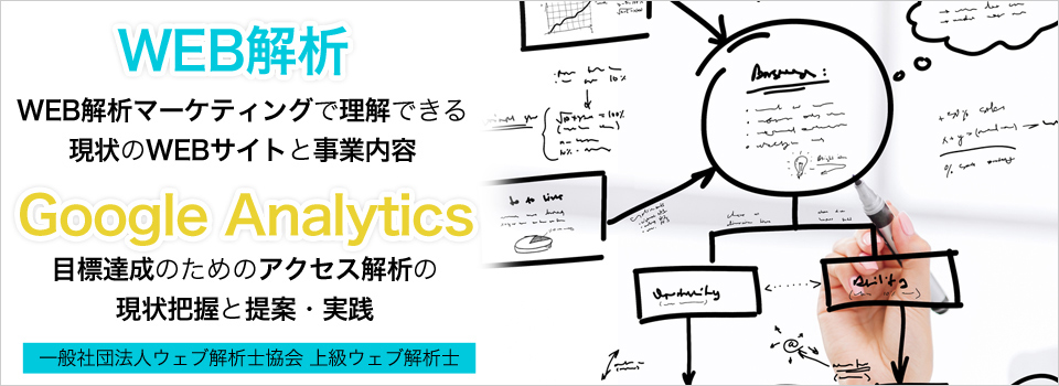 WEB解析とGoogleアナリティクスからわかる現状把握と今後の計画目標の策定サービス